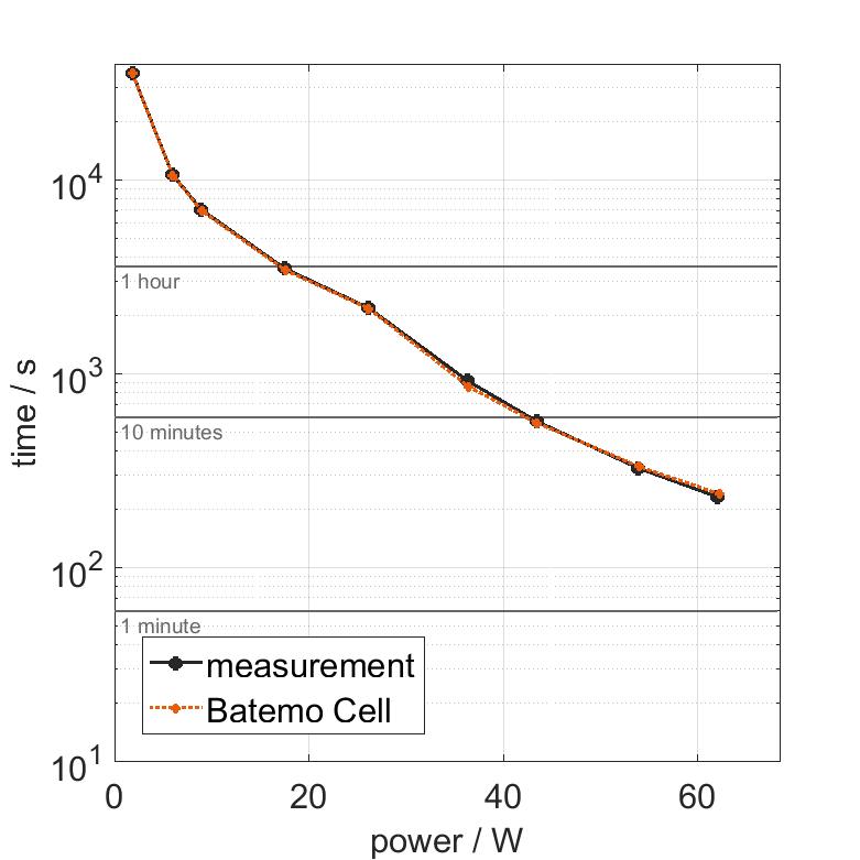 Panasonic_NCR2170M_power